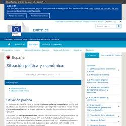 Situación política y económica