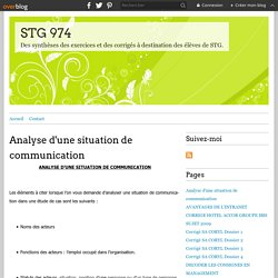 Analyse d'une situation de communication