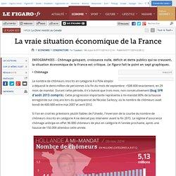 La vraie situation économique de la France 2014