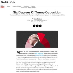 Six Degrees Of Trump Opposition