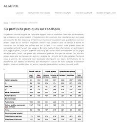 Six profils de pratiques sur Facebook
