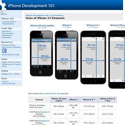 Sizes of iPhone UI Elements