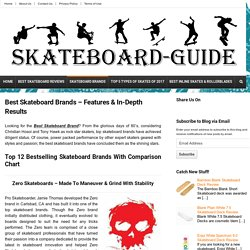 Best Skateboard Brands With Top Features & Comparison Chart