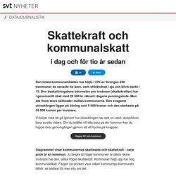 Skattekraft och kommunalskatt idag och för tio år sedan - SVT Nyheter
