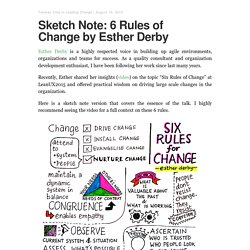 Sketch Note: 6 Rules of Change by Esther Derby