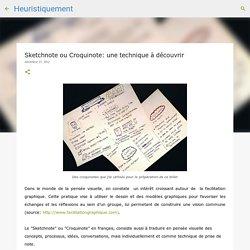 Sketchnote ou Croquinote: une technique à découvrir