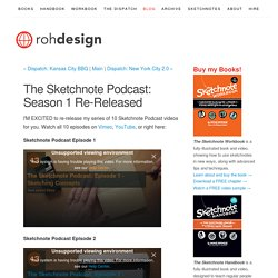 The Sketchnote Podcast: Season 1Re-Released