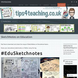 SketchNotes on Education – tips4teaching