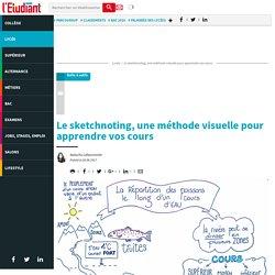 Le sketchnoting, une méthode visuelle pour apprendre voscours - Letudiant.fr - L'Etudiant