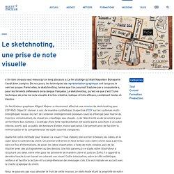 Le sketchnoting, une prise de note visuelle - Agent Majeur