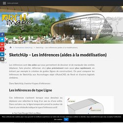SketchUp - Les inférences