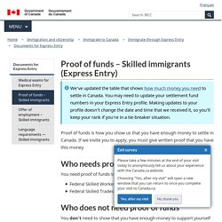Proof of funds – Skilled immigrants (Express Entry)