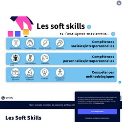 Les Soft Skills by damien.dubreuil.pro on Genially