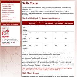Skills Matrices