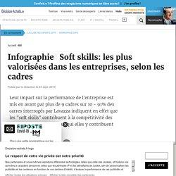 Soft skills: les plus valorisées dans les entreprises, selon les cadres
