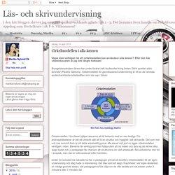 Läs- och skrivundervisning : Cirkelmodellen i alla ämnen