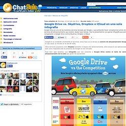 Google Drive vs. Skydrive, Dropbox e iCloud en una sola infografía Infografía ChatSala.com