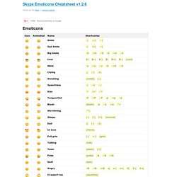 Skype Emoticons & Flags Cheatsheet