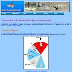 slambert.fr: Pratiquer le windsurf