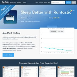 Sleep Better with Runtastic App Ranking and Store Data
