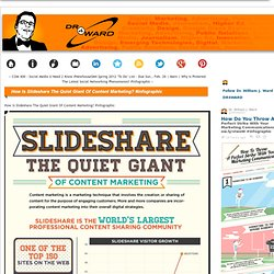 How Is Slideshare The Quiet Giant Of Content Marketing