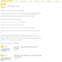 *****Gapminder Slideshows