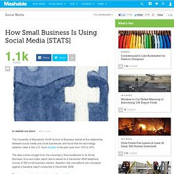 How Small Business Is Using Social Media [STATS]