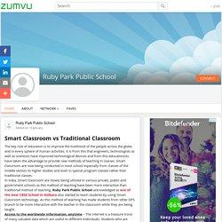 Smart Classroom vs Traditional Classroom