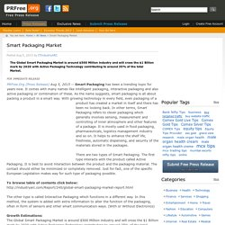 Smart Packaging Market
