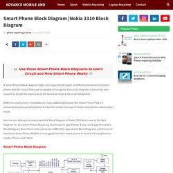 Smart Phone Block Diagram
