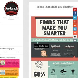 Foods That Make You Smarter - Nerdgraph InfographicsNerdGraph Infographics