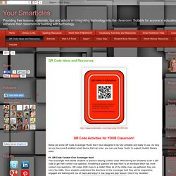 Your Smarticles: QR Code Ideas and Resources
