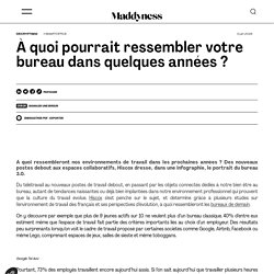 #SmartOffice : À quoi pourrait ressembler votre bureau dans quelques années ? - Maddyness
