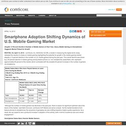 Smartphone Adoption Shifting Dynamics of U.S. Mobile Gaming Market