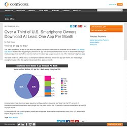 Over a Third of U.S. Smartphone Owners Download At Least One App Per Month