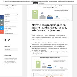 Marché des smartphones en France : Android n°1, iOS n°2, Windows n°3 – (Kantar)