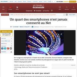 Médias & Publicité : Un quart des smartphones n'est jamais connecté au Net