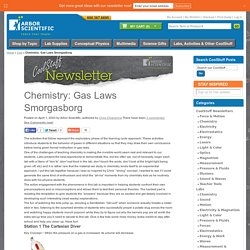 Chemistry: Gas Laws Smorgasborg / Labs, Activities, and Other CoolStuff