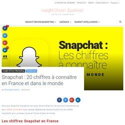 Snapchat : tous les chiffres à connaître en France et dans le monde