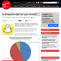 Is Snapchat right for your brand?