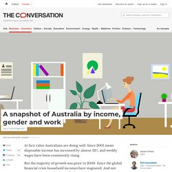 A snapshot of Australia by income, gender and work