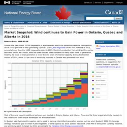 NEB - Market Snapshot: Wind continues to Gain Power in Ontario, Quebec and Alberta in 2014