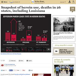 Snapshot of heroin use, deaths in 26 states, including Louisiana
