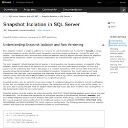 Snapshot Isolation in SQL Server