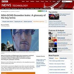 NSA Glossary