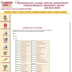 Cranberry Lane Make-it-Yourself Bodycare, Soap and Soapmaking Supplies, Soapmaking Kits, Essential Oils, Herbs, Waxes, Molds, Lye Calculator, and Kits