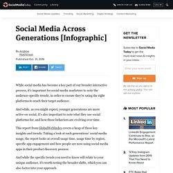 Social Media Across Generations