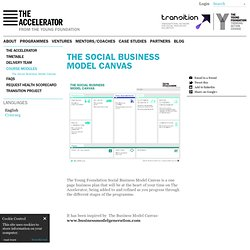 The Social Business Model Canvas | The Accelerator