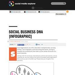 Explorador de Medios de Comunicación Social