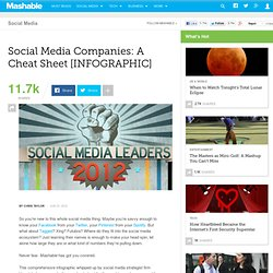 Social Media Companies: A Cheat Sheet [INFOGRAPHIC]